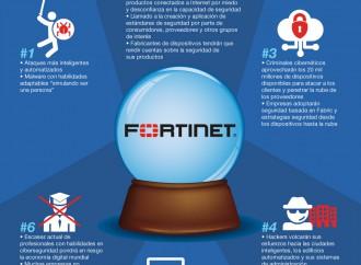 6 predicciones de ciberseguridad para el 2017 y su impacto en la economía digital