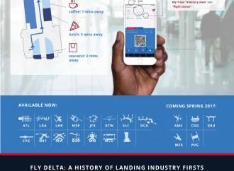 La actualizada aplicación móvil FLY DELTA ayuda a los clientes a ubicarse y a tener acceso a la información de su viaje