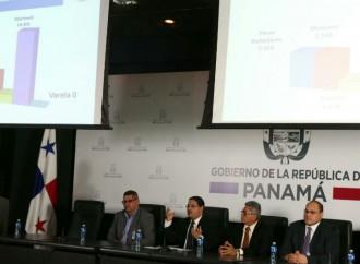 Inversión de carriles demuestra efectividad al ahorrar dos horas al día a los panameños