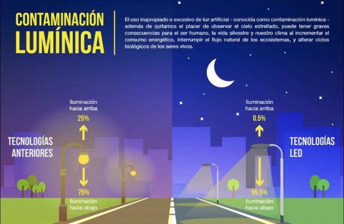 Contaminación lumínica: enemiga del desarrollo urbano sostenible