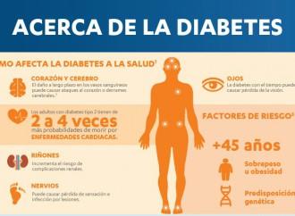 Estudio revela que pacientes con Diabetes Tipo 2 pueden reducir riesgo de eventos cardiovasculares
