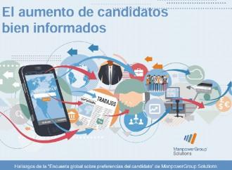 Candidatos tienen más información que antes acerca de una Empresa