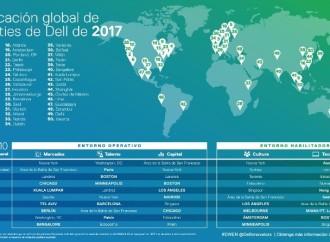 """El índice """"WE Cities"""" de Dell califica las 50 mejores ciudades del mundo para mujeres emprendedoras"""