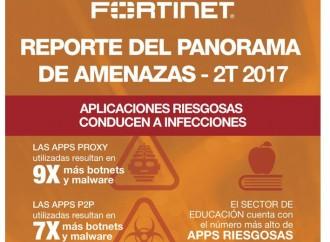 Fortinet presenta su Reporte sobre Panorama de Amenazas del segundo trimestre de 2017