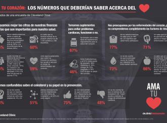 La prevención es un factor clave para celebrar elDía Mundial del Corazón