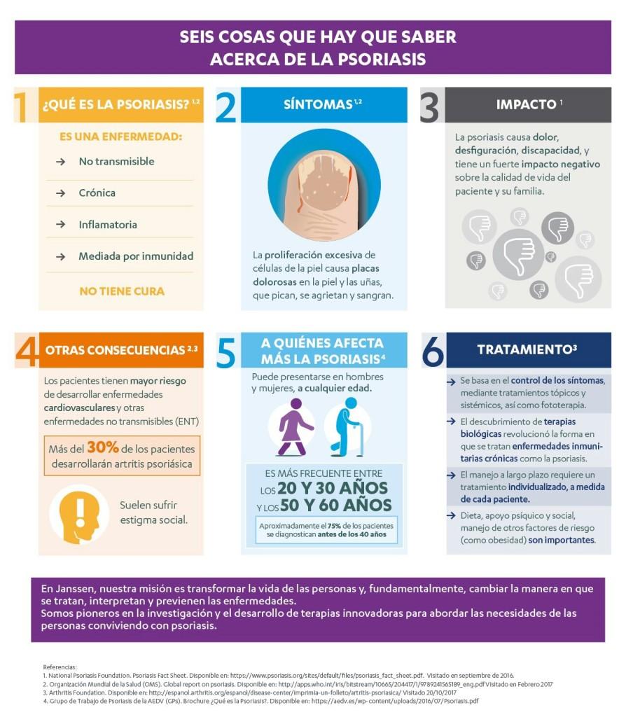 Infografía psoriasis~2