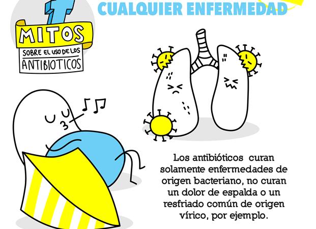 7 mitos sobre el uso de los antibióticos