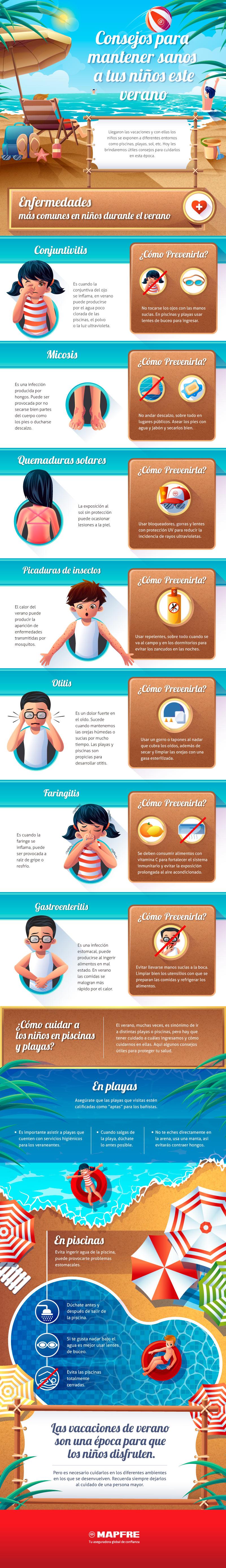 Infografía -Consejos para mantener sanos a tus niños estas vacaciones