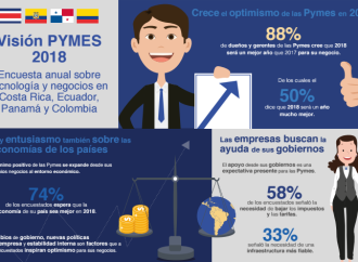 Las empresas en Costa Rica, Panamá, Colombia y Ecuador anticipan un mejor 2018