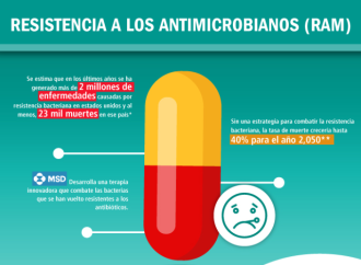 MSD presenta innovadora terapia para combatir las bacterias que se han vuelto resistentes a los antibióticos