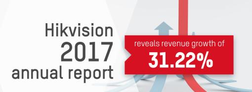 Hikvision anuncia su reporte anual de resultados financieros 2017
