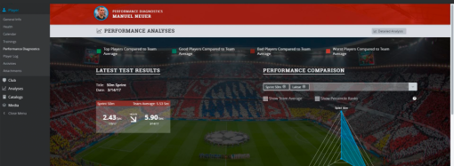 SAP optimiza el rendimiento de la Asociación Alemana de Fútbol (DFB) en el Mundial de Rusia
