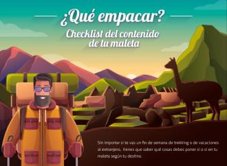 Cómo empacar para tus viajes (infografía)
