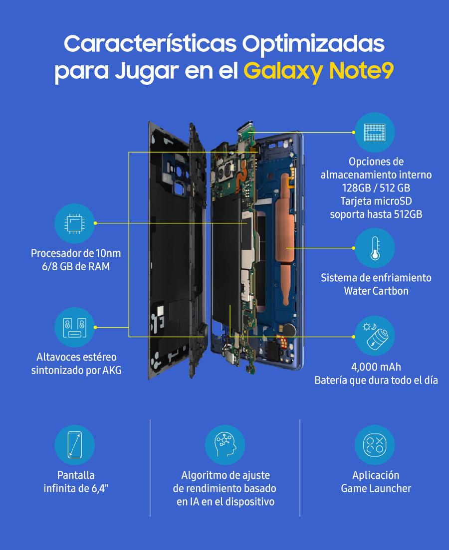 Galaxy-Note9-Spec-ESP