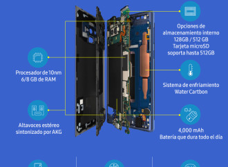 Nuevas reglas de juego: Cómo Samsung optimizó el Galaxy Note9 para juegos de alto nivel