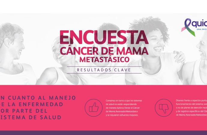 Grupos de pacientes y Pfizer adoptan medidas para mejorar el cuidado de los pacientes de cáncer de mama metastásico