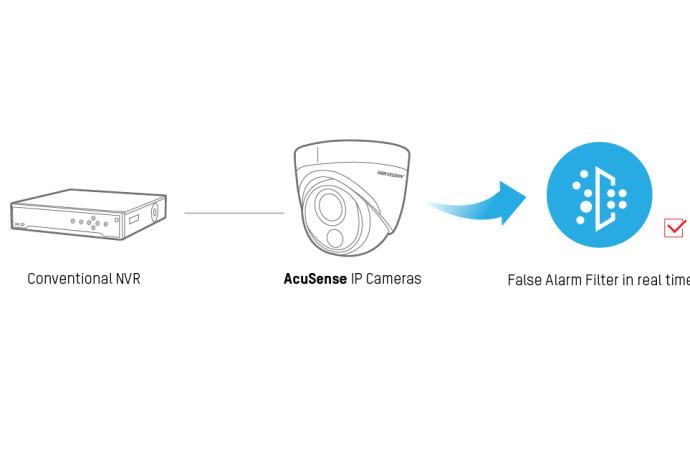 Cuatro diferentes maneras para detectar falsas alarmas