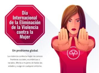 Día mundial de eliminación de la violencia contra la mujer