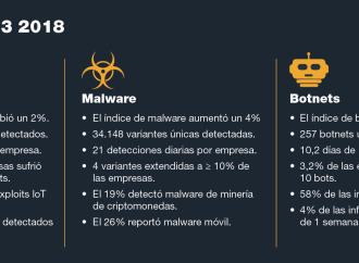 Prevalecen los ataques de malware móvil a medida que se acerca la temporada de festividades