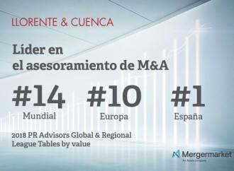 LLORENTE & CUENCA, líder en M&A en 2018 según el ranking de Mergermarket