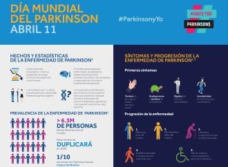 Campaña Global en el Día Mundial del Parkinson brinda esperanza a pacientes con la condición