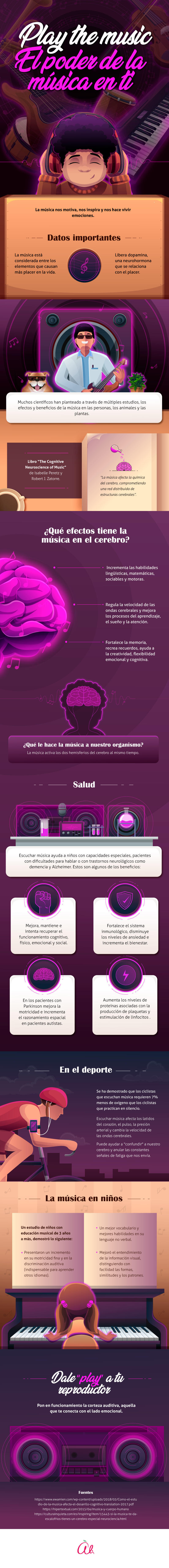 play-the-music-el-poder-de-la-musica