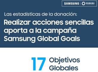 Un viaje hacia un futuro sostenible 1: iniciativas de gestión ecológica global de Samsung