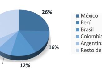 Aumentaron un 43% las detecciones de malware para iOS durante el primer semestre de 2019