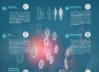 Tecnología, la herramienta más poderosa para el sector salud