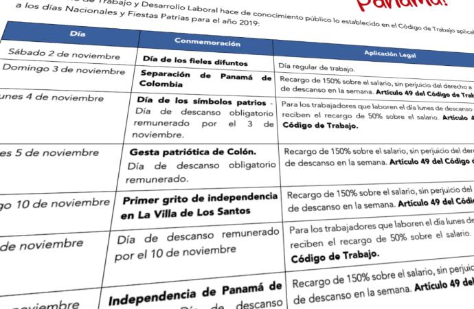 El MITRADEL publicó la aplicabilidad del Código de Trabajopara los Días Nacionales y Fiestas Patrias 2019
