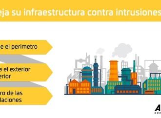 Videovigilancia: primer paso para proteger la infraestructura crítica desde el perímetro, hasta el interior de sus instalaciones