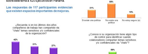 """RISCCO realizó sondeo sobre la privacidad de mensajes sensitivos de la organización vía """"Chats"""""""
