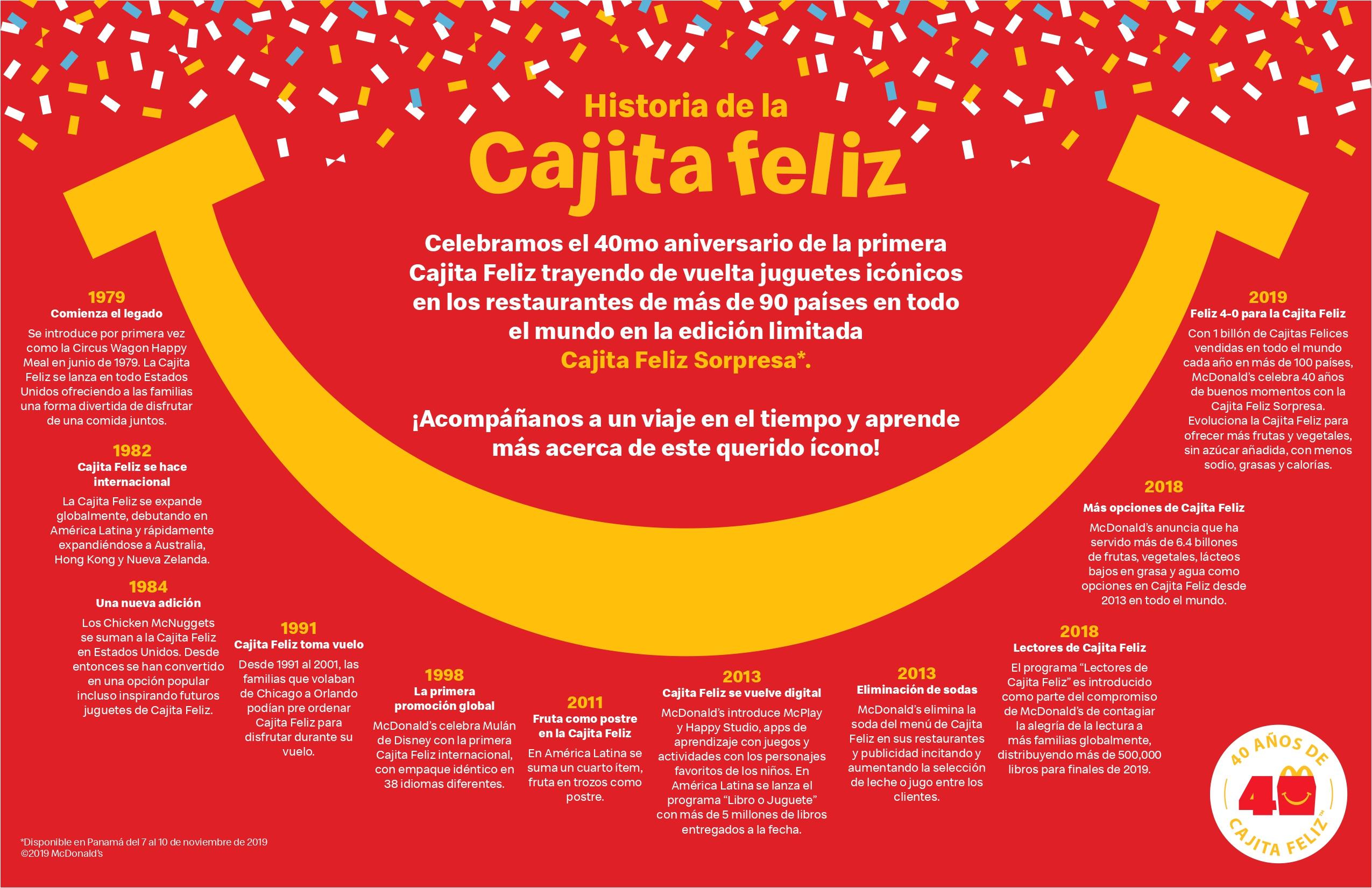 Infografia Cajita Feliz Fase 2 Nov 3_page-0001