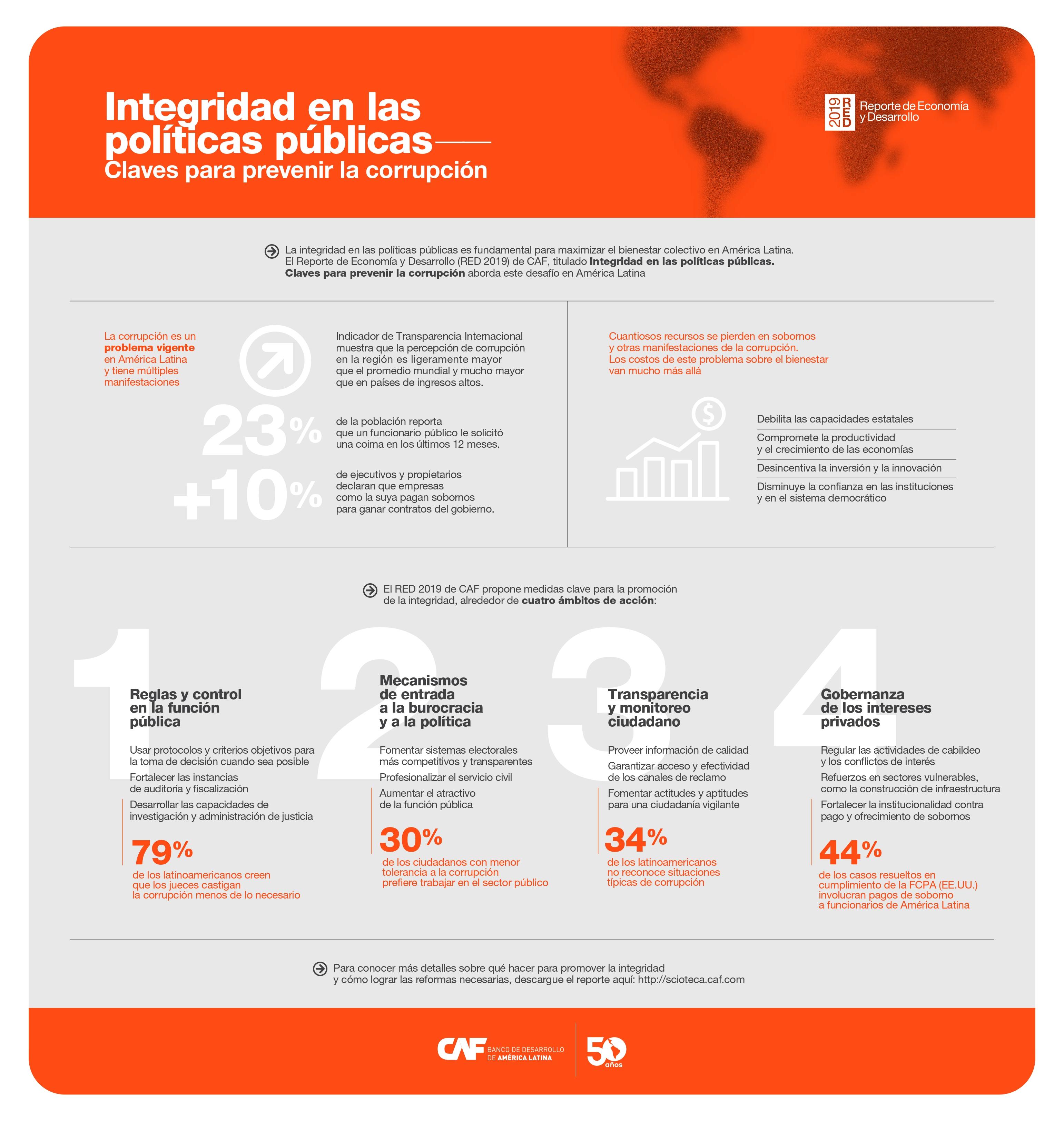 RED19-infografia-VF_baja_page-0001