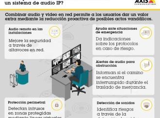 Cinco formas de potenciar las industrias a través de un sistema de audio IP