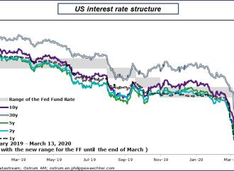 Nuevamente la Fed recorta su tasa de interés