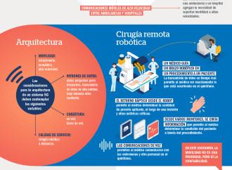 5G promete revolucionar el cuidado de la salud