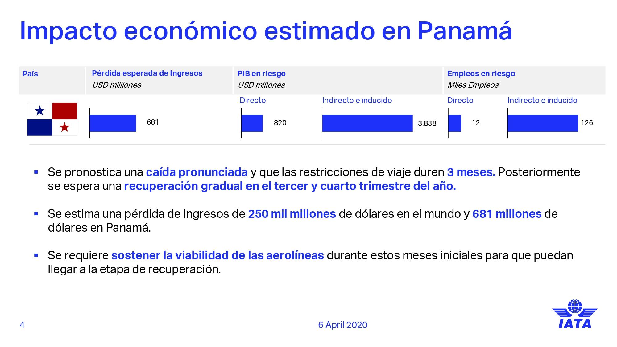 Panama - Press Conference April 6 2020 - Final_page-0004