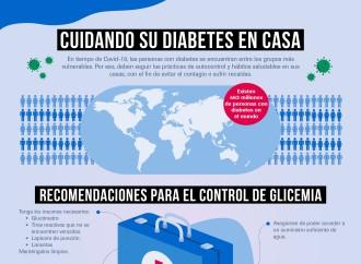 Cuidando su diabetes en casa: prevención ante Covid-19