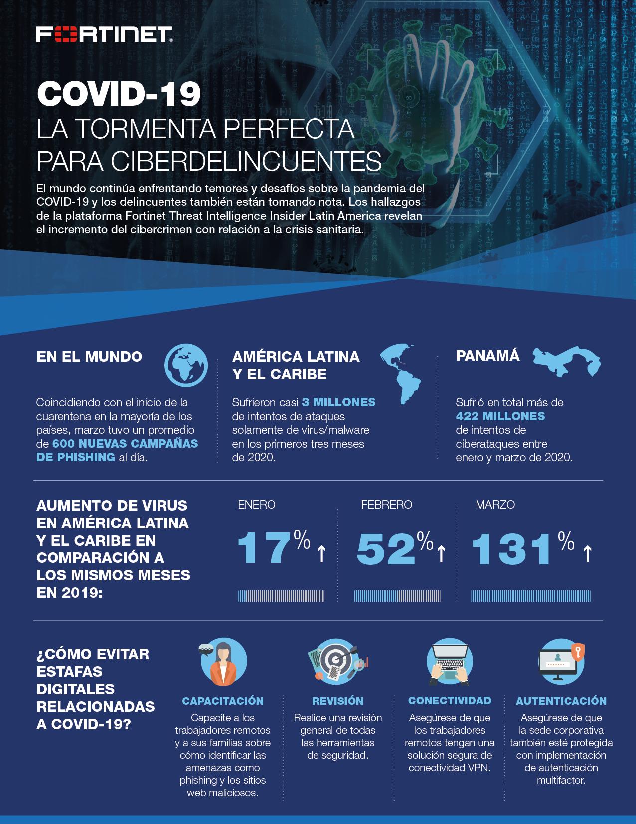 Covid19_infografia_Panama (1)