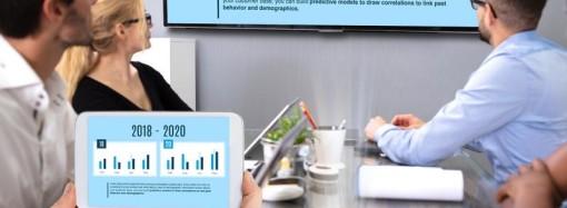 ViewSonic presenta su nuevo proyector portátil LED M2 con Wi-Fi y Bluetooth