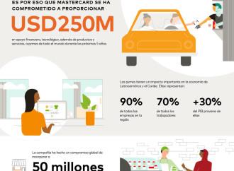 Mastercard lanza plataforma de aceleración digital para apoyar a las Pymes en Latinoamérica y el Caribe