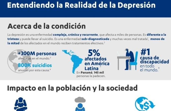 Pacientes diagnosticados con depresión resistente a los tratamientos, tendrán a su disposición una opción terapéutica efectiva