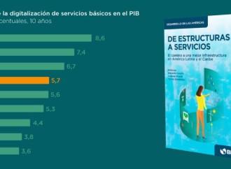 Informe BID: Enormes beneficios por transformación de infraestructura en América Latina y Caribe