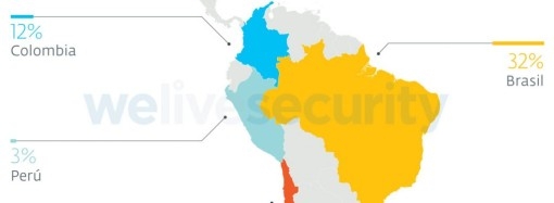 Mekotio: un troyano que roba credenciales bancarias en América Latina