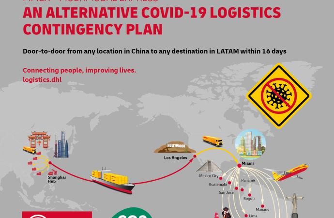 El servicio de envío multimodal exclusivo de DHL ofrece a los clientes en las Américas una solución alternativa fiable en tiempos de la crisis del COVID-19