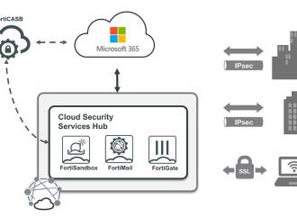 Fortinet obtiene la mejor calificación en protección de correo electrónico de Microsoft 365