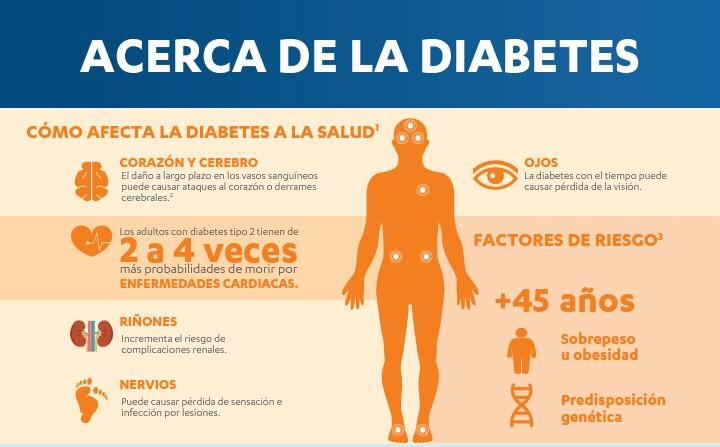 daños que causa la diabetes tipo 2