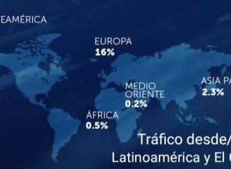 Tráfico de pasajeros de aerolíneas de América Latina y el Caribe tuvo un crecimiento acumulado del 5% en el primer trimestre 2019