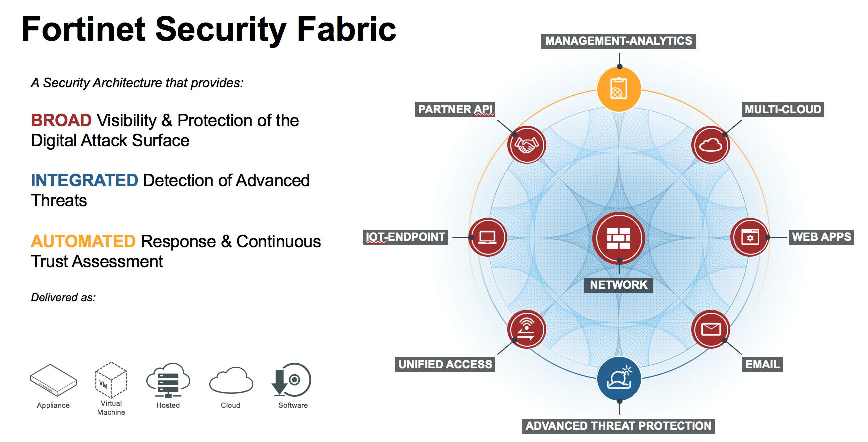 Fortinet introduce más de 350 nuevas funciones a su plataforma Security Fabric – Noticias de panamá Periódico diario de Panamá Novedades